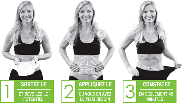 Application du wrap It Works